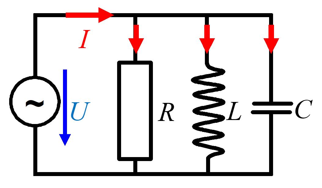 Schema eines Stromkreises mit Widerstand, Induktivität und Kapazität.