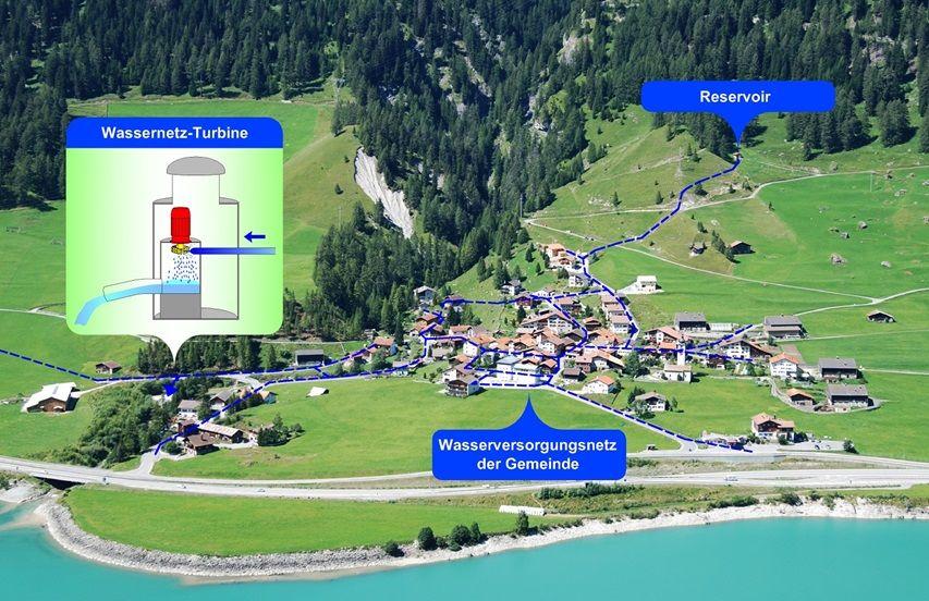 Beispiel für ein Überlaufkraftwerk.